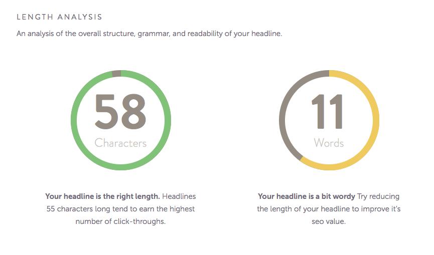 blog post headline analyzer length