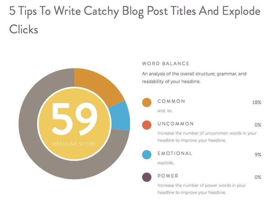 blog post headline analyzer